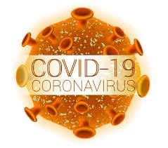 Situatie rondom COVID-19